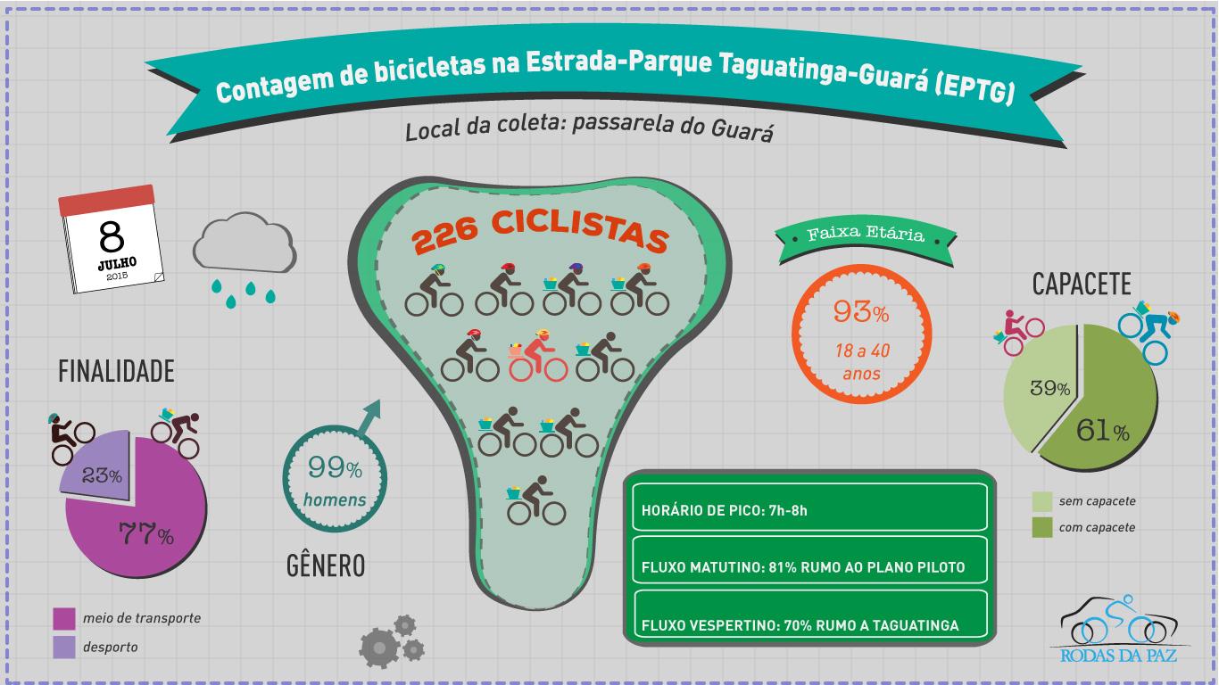 infografico-EPTG_1366x768_final